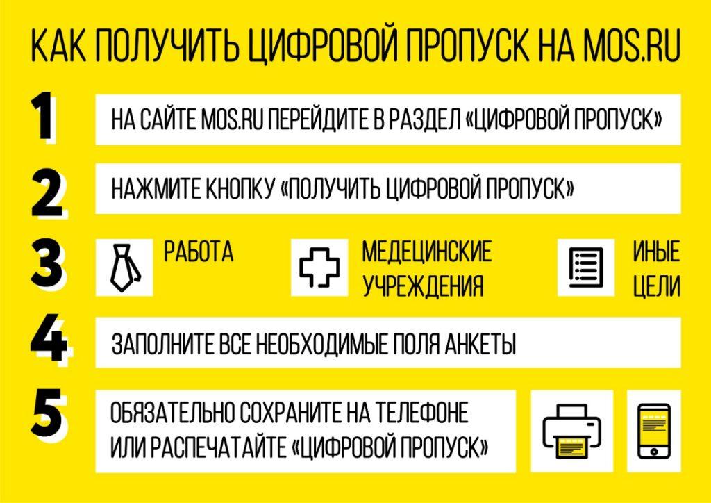 Цифровые пропуска станут обязательными для поездок по столице